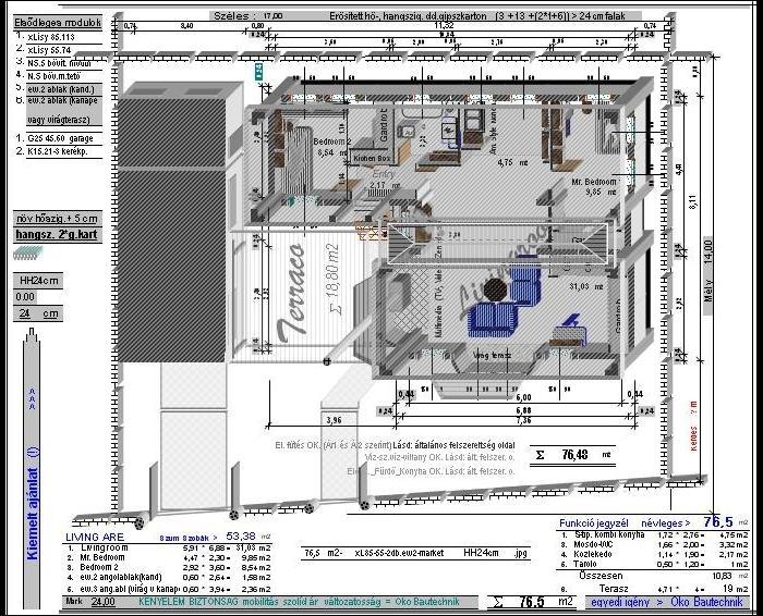 Építési engedélyezési eljárás